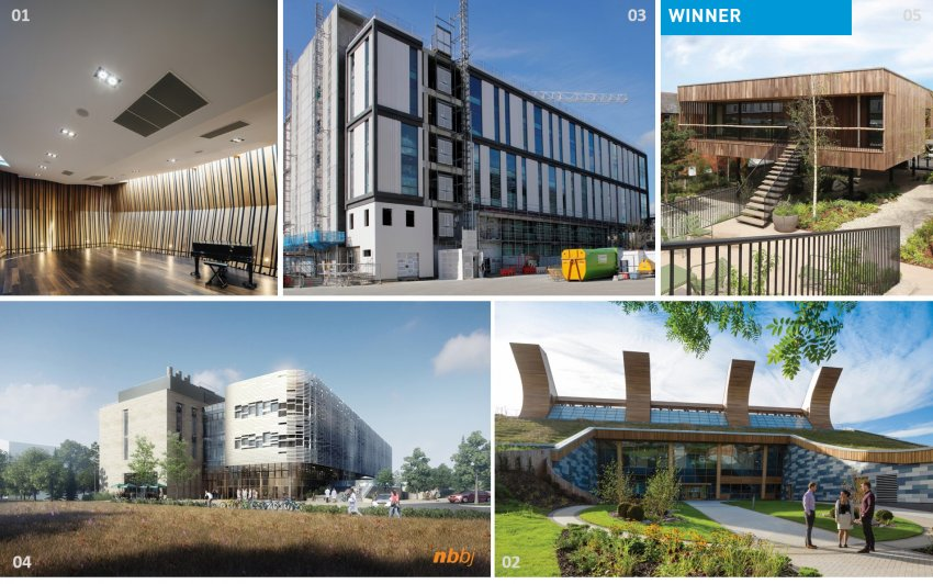 Healthcare Project of the Year_1
